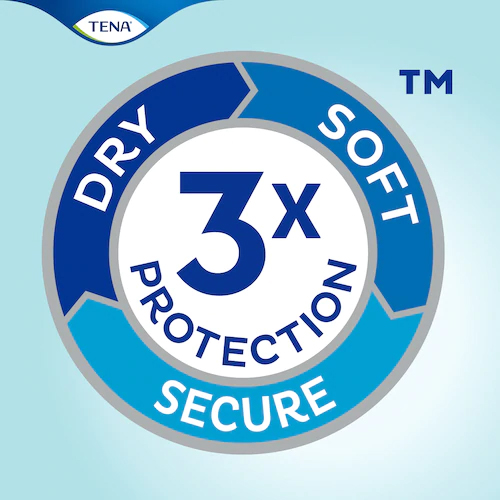 tena-3-protection.jpg